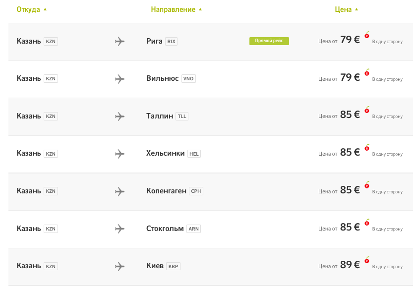 Авиабилеты airBaltic по акции из Казани в Европу
