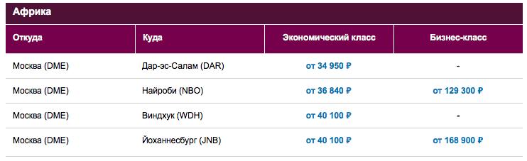 Авиабилеты Qatar по акции из Москвы в Африку