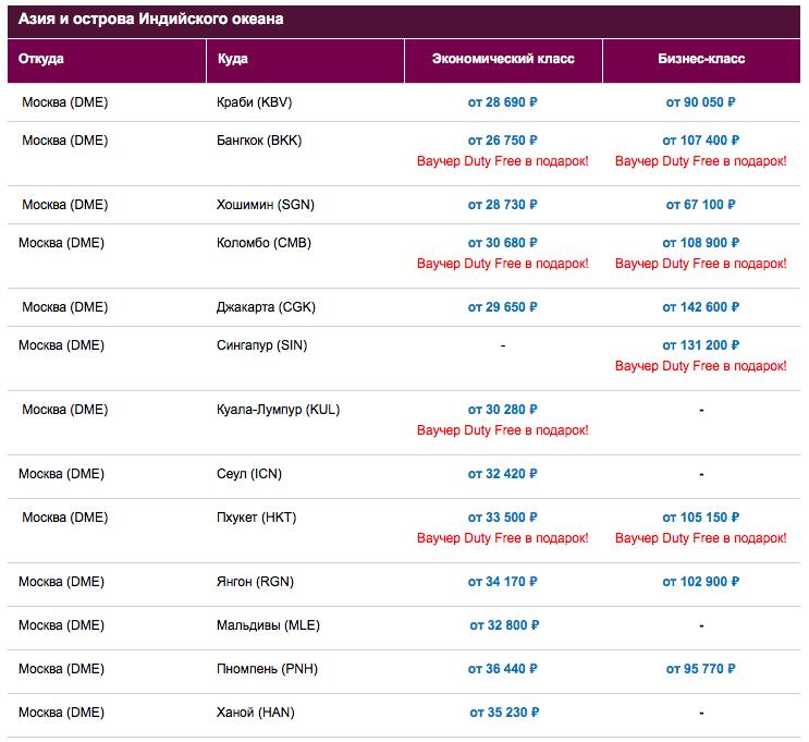 Авиабилеты Qatar по акции из Москвы в Азию и острова Индийского океана