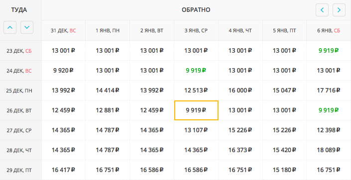 Авиабилеты на рейсы из Санкт-Петербурга в Лондон цены на Новый год 2018