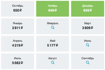 Календарь цен на авиабилеты Победы Москва – Хельсинки октябрь-декабрь 2018