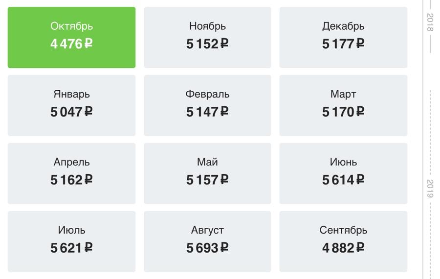 Авиабилеты Москва – Прага в календаре низких цен