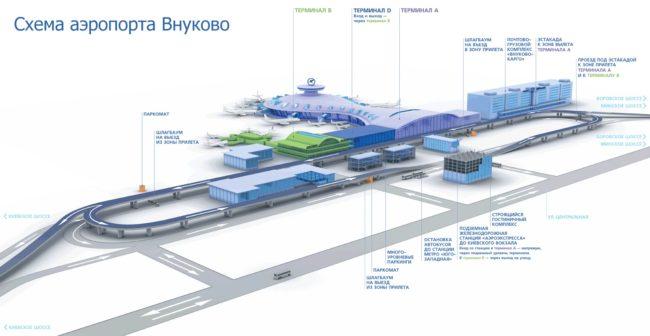 Схема терминалов аэропорта Внуково